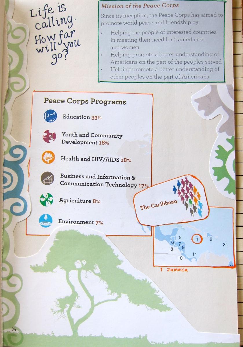 Peace Corps Info